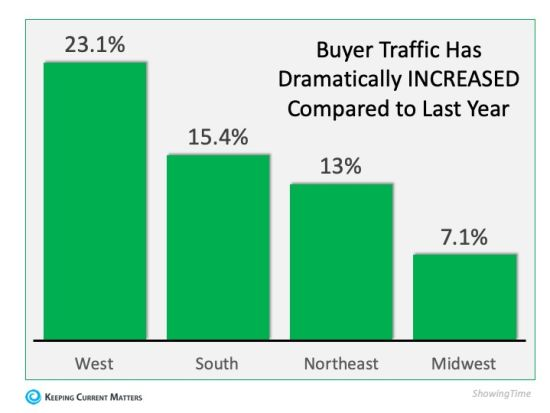 """The """"Spring"""" Market is here in Chicago Area Real Estate"""