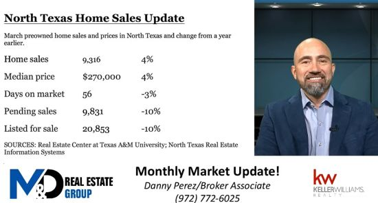 March Residential & Commercial Market Update