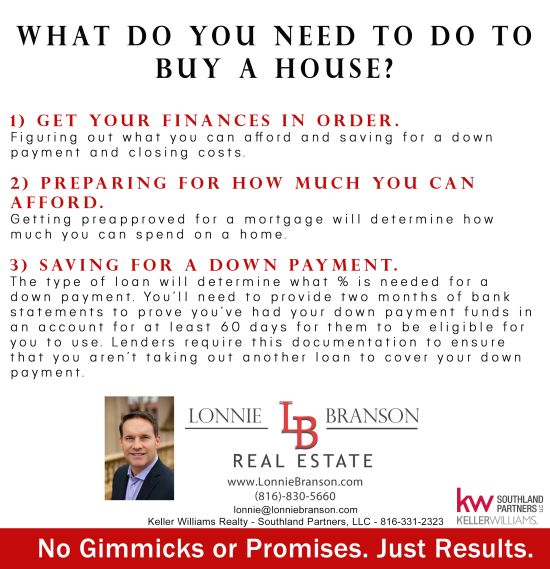 What do you need to do to buy a house?
