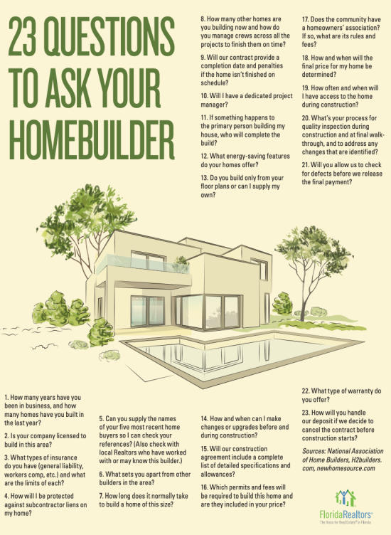 23 Questions to Ask Your Homebuilder