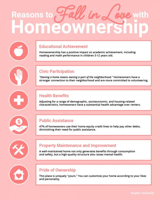 Top Reasons to Love Homeownership