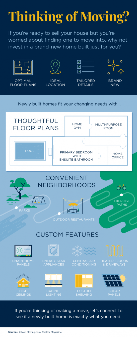 Thinking of Moving? [INFOGRAPHIC]