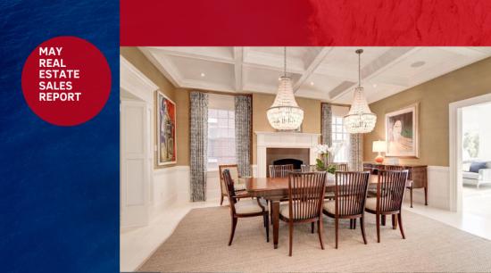 May 2020 Washington, DC Real Estate Report
