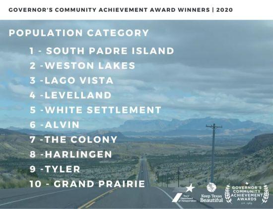 Governor's Community Achievement Awards