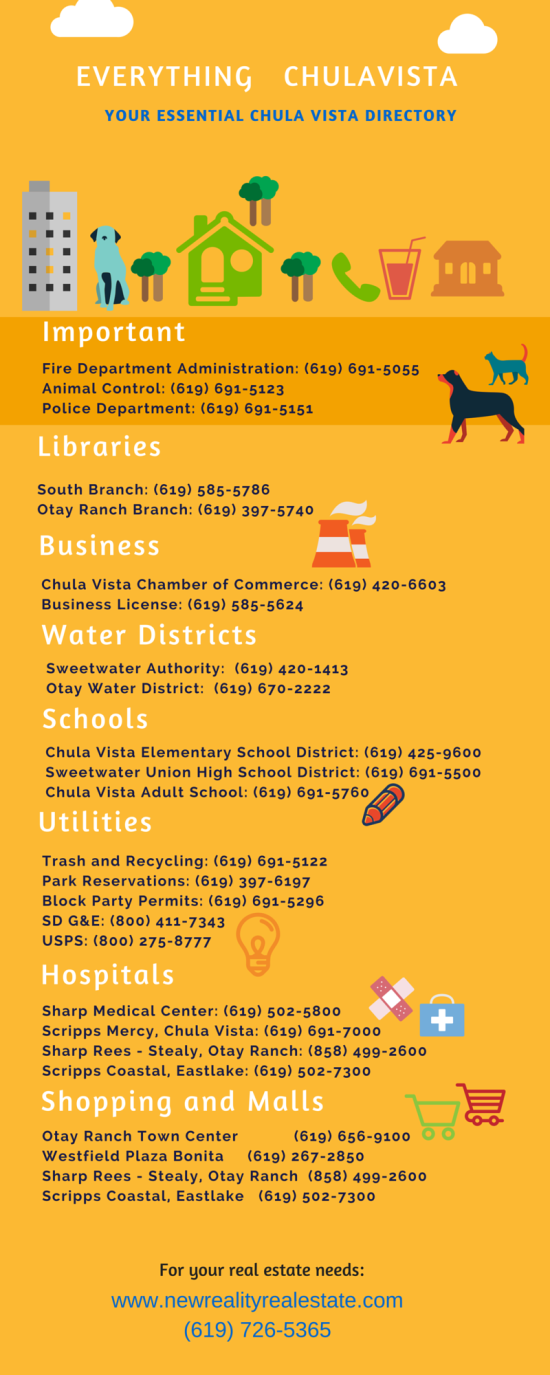 The Handy Chula Vista Directory