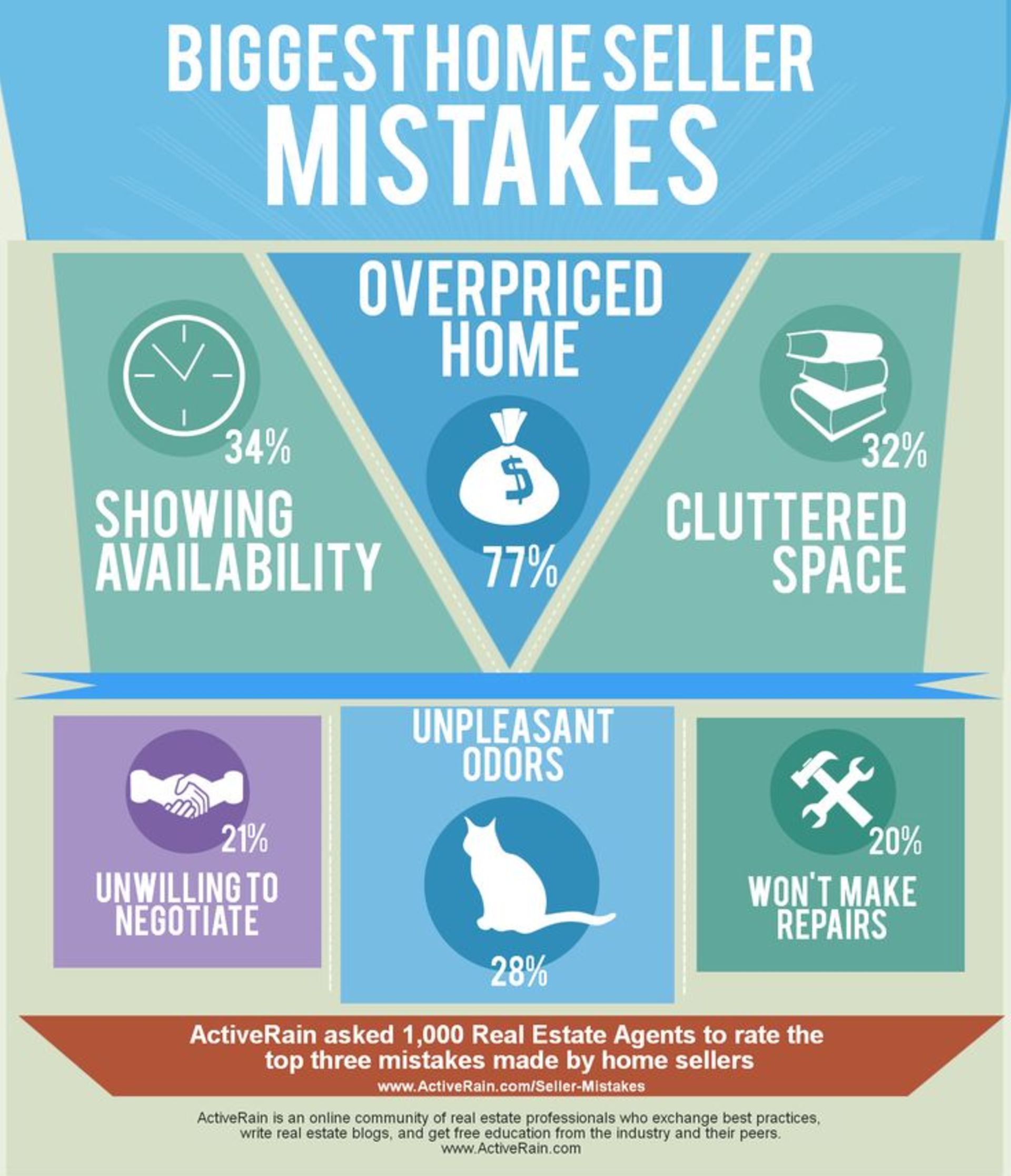6 Biggest Home Seller Mistakes in New Orleans