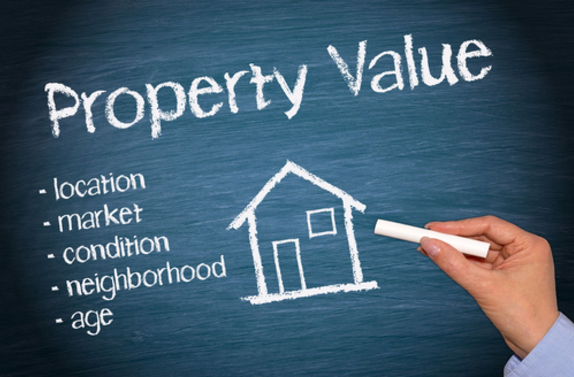 What is an appraisal & how does it impact the real estate transaction?