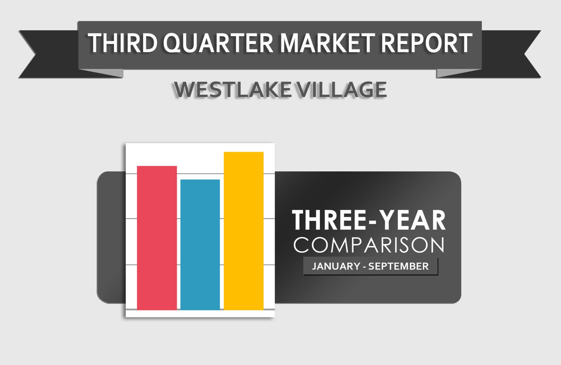 Westlake Village Real Estate Statistics – Third Quarter Report
