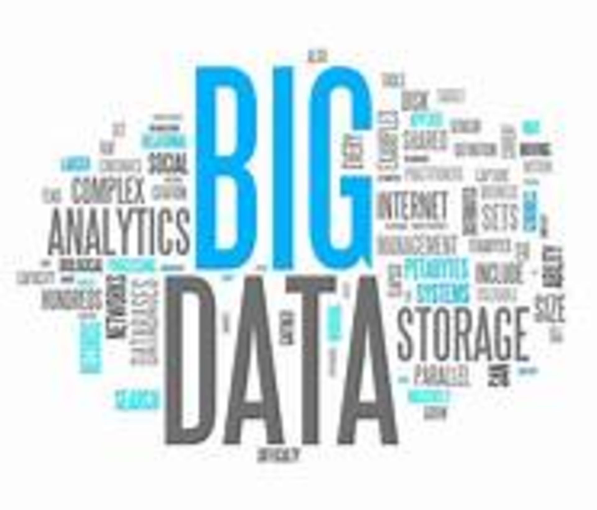 Big Data, Big Brother, AI and Keller Williams.