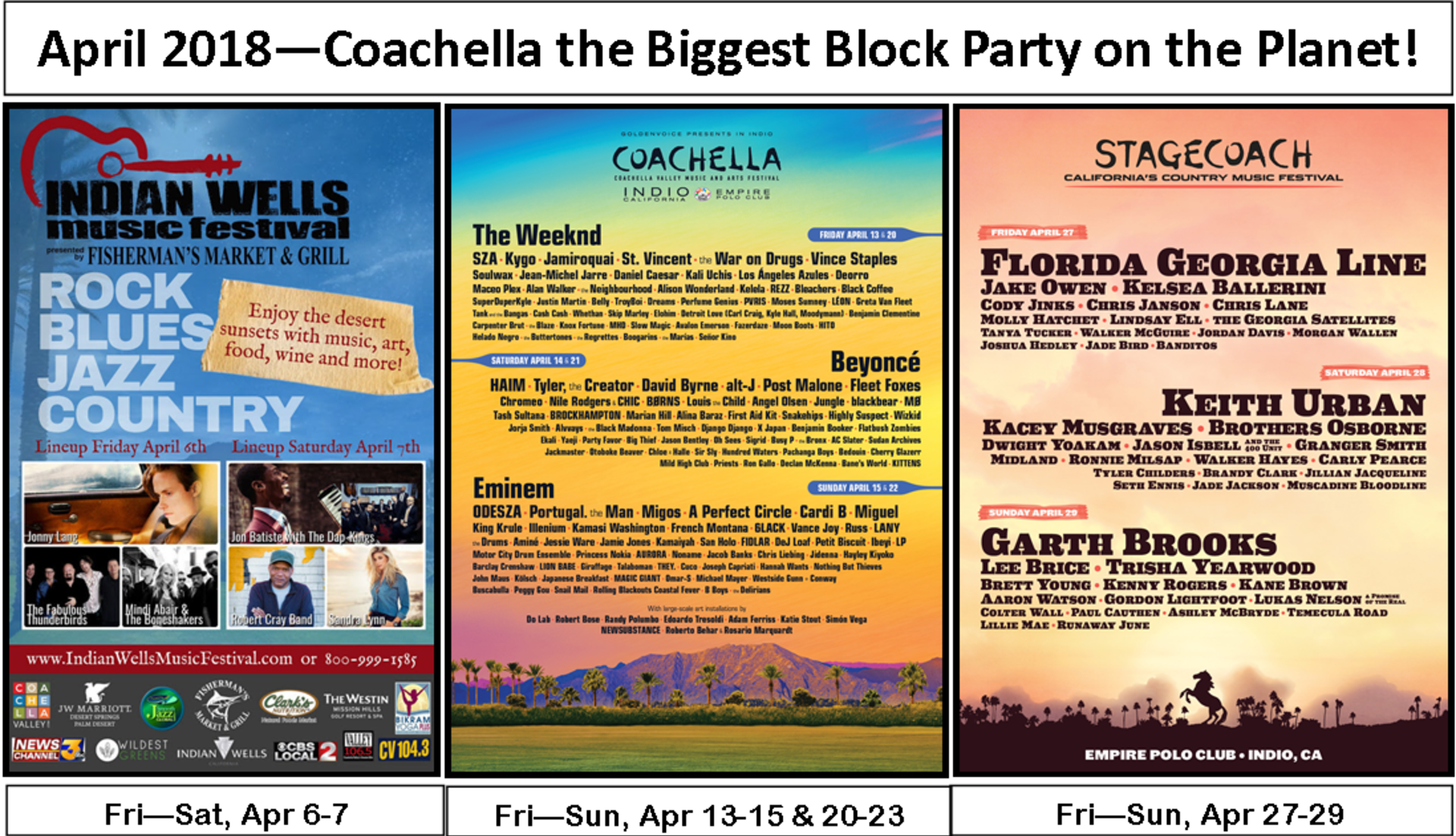 Coachella Fest, Stagecoach – The Biggest Block Party on the Planet!