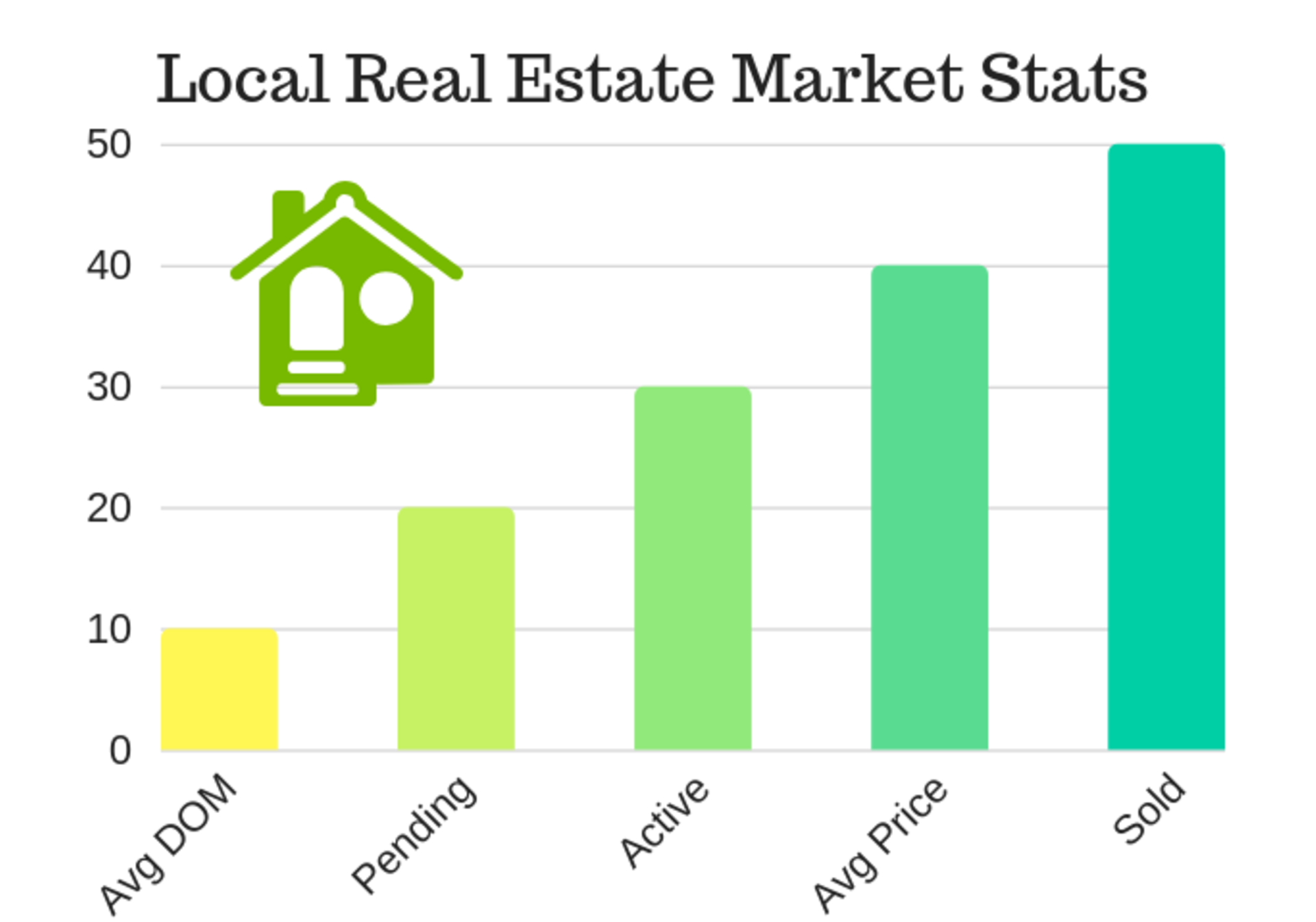 Local Market Stats January 2019