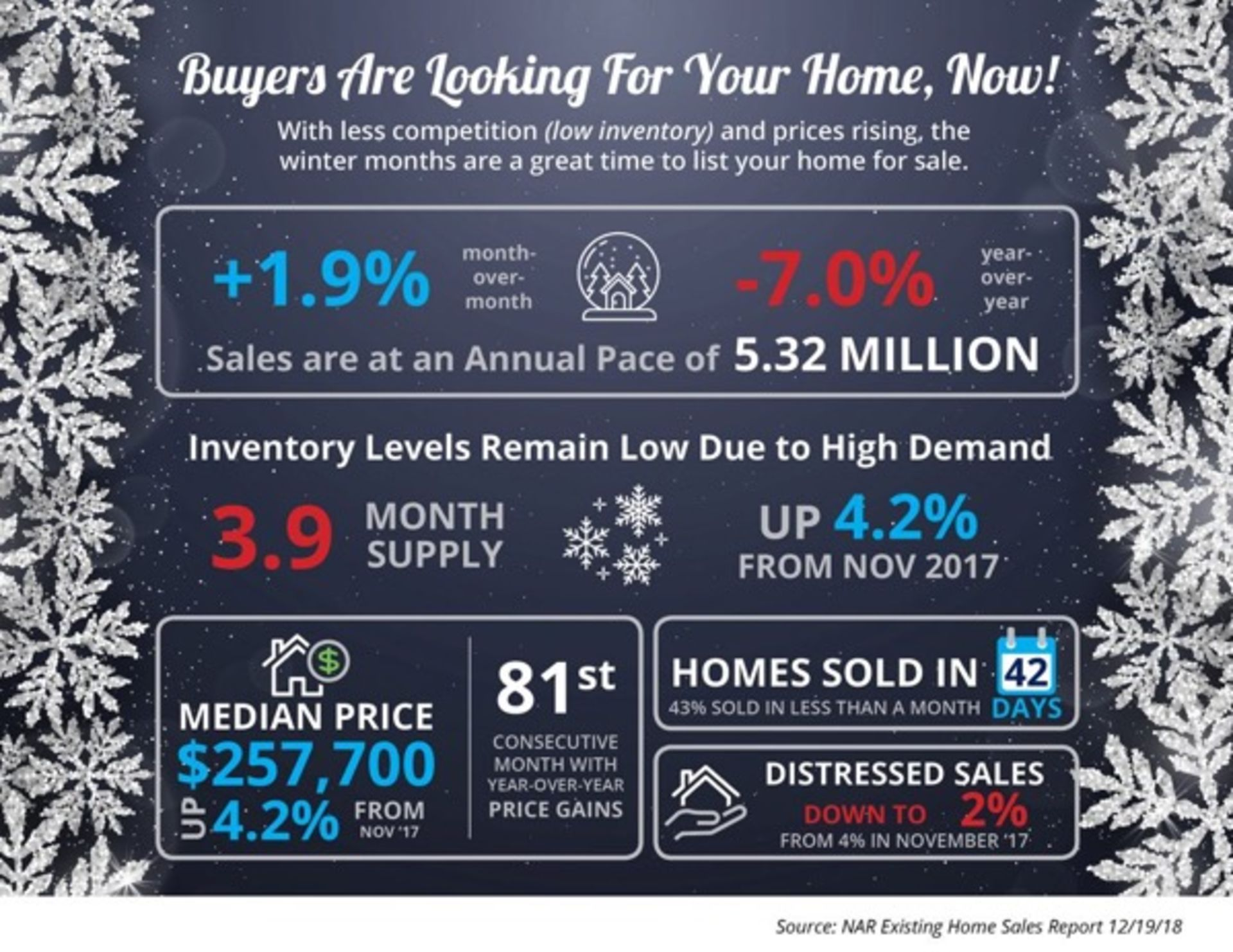Buyers Are Looking for Your Home, Now