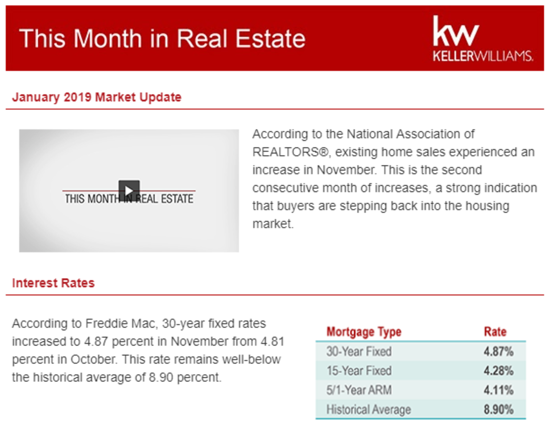 This Month in Real Estate for January 2019