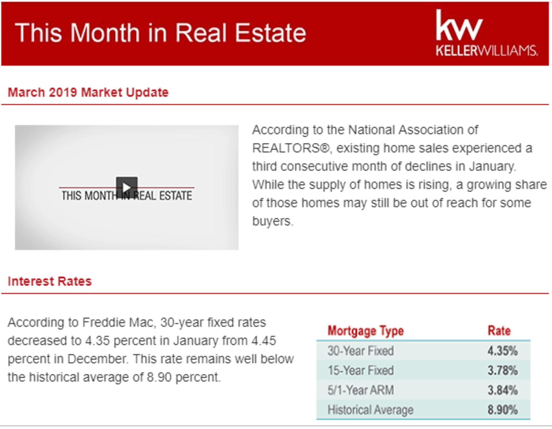 Beth Perez This Month in Real Estate for March 2019