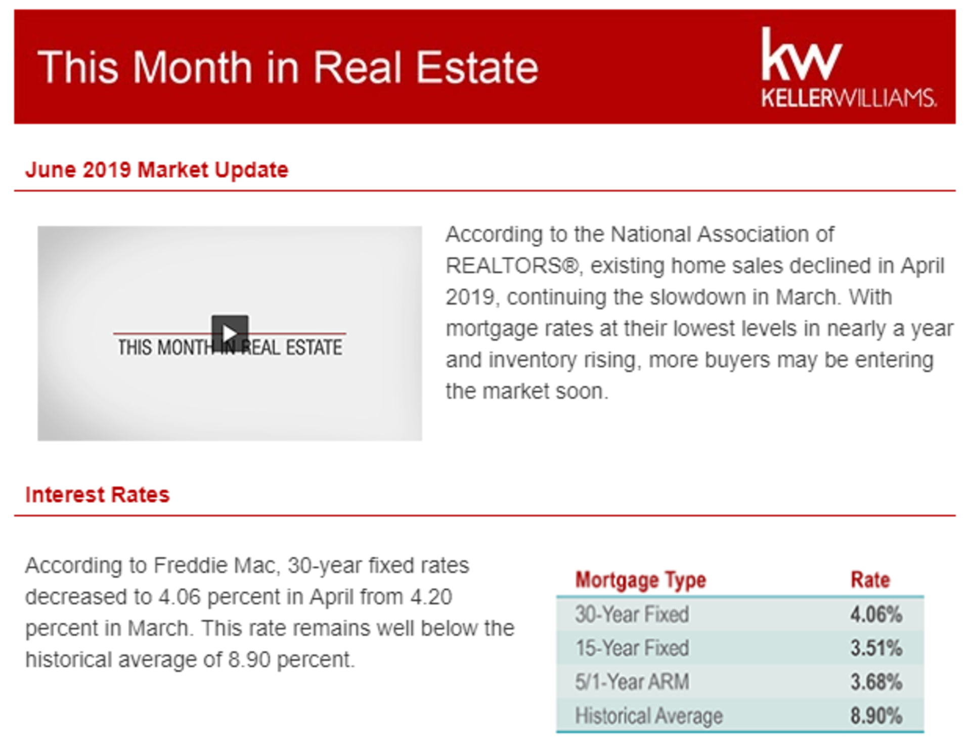 This Month in Real Estate for June 2019