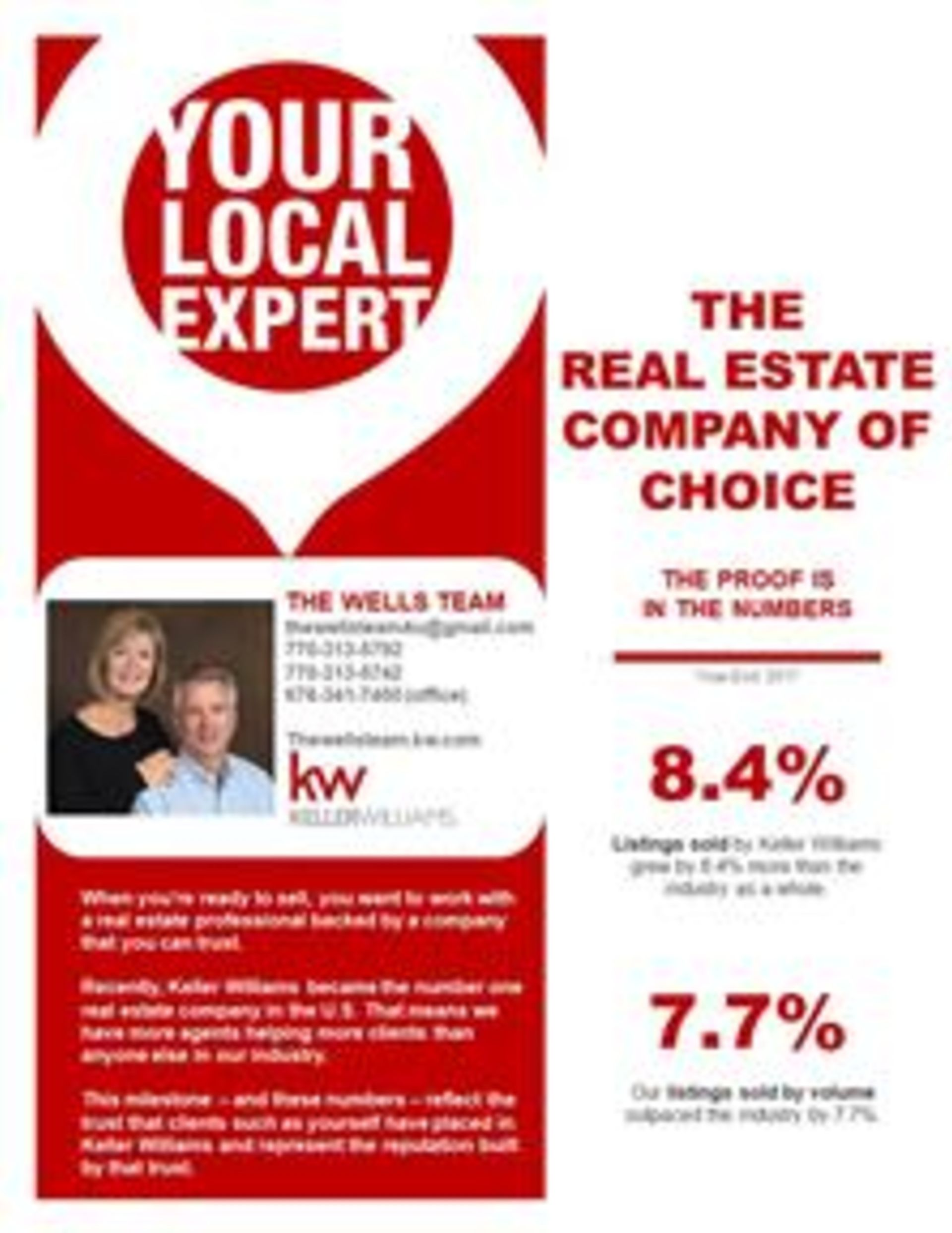 This month in Real Estate March from Keller Williams