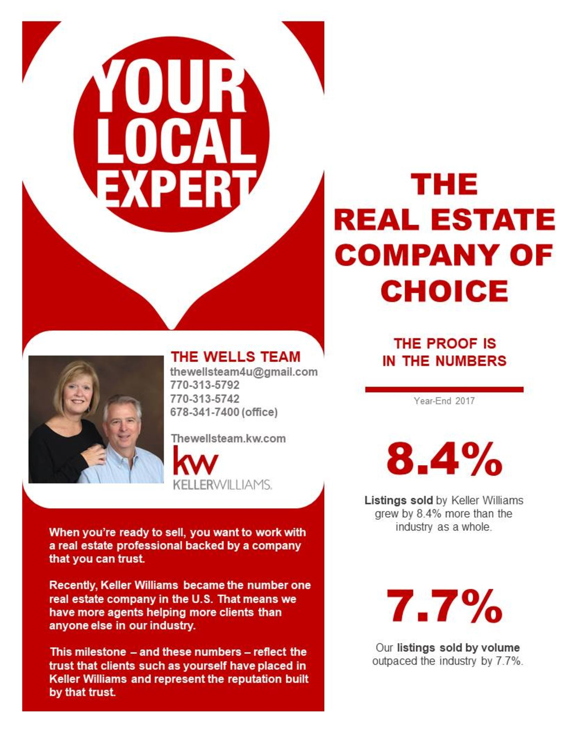 Wells Team Monthly Real Estate Update