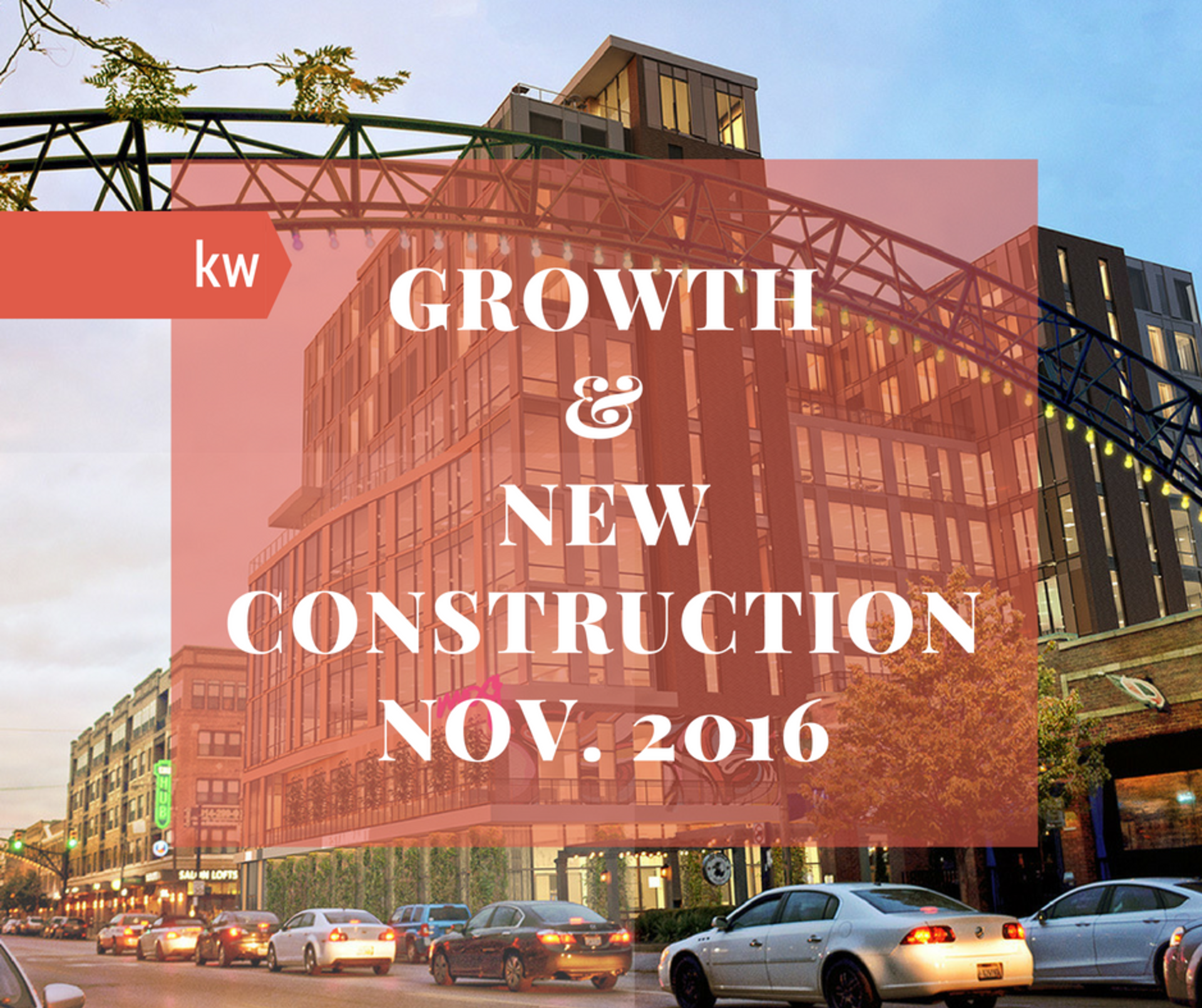 Growth & New Construction in Columbus