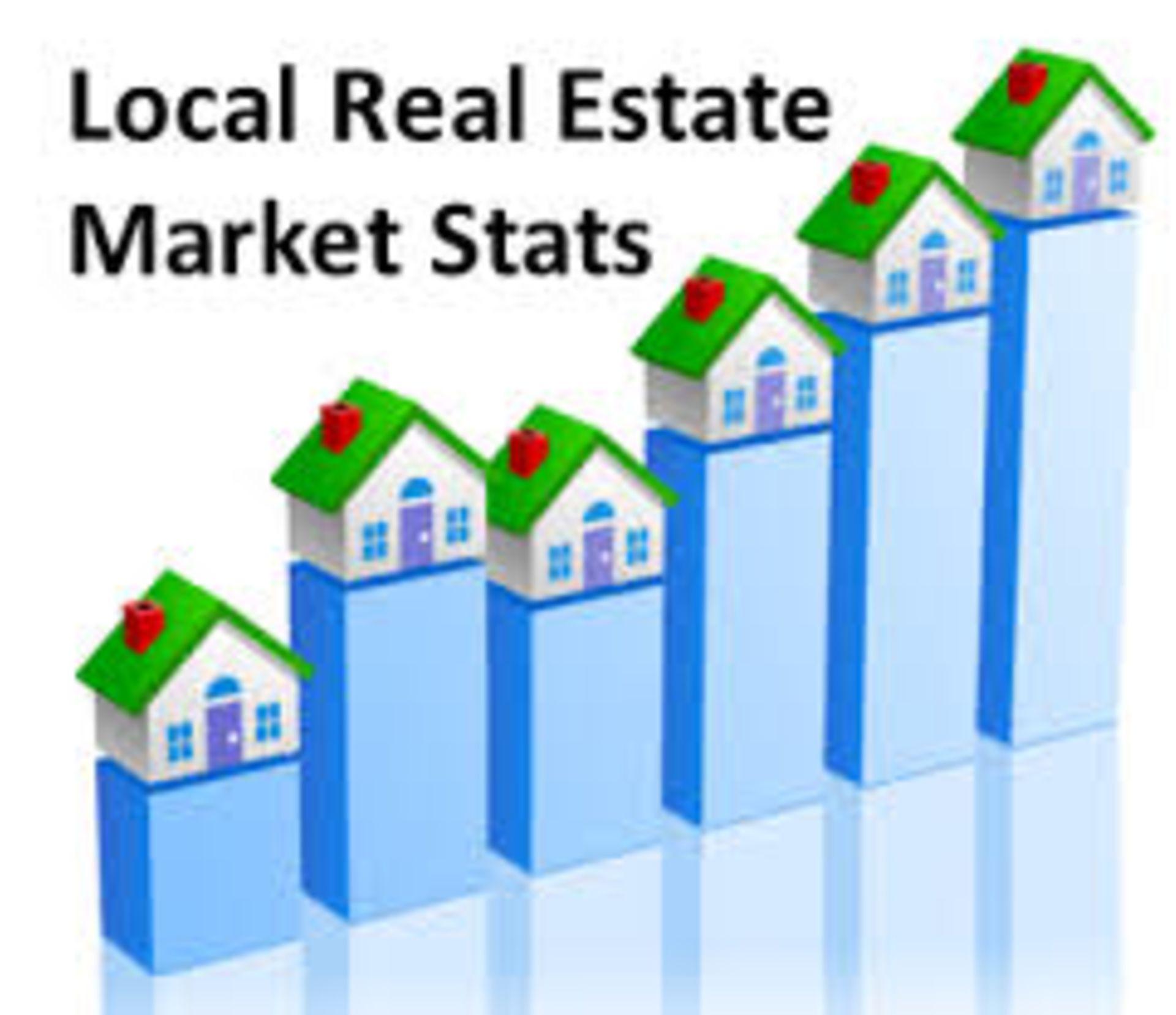 Spring Real Estate Market Chapel Hill – Durham