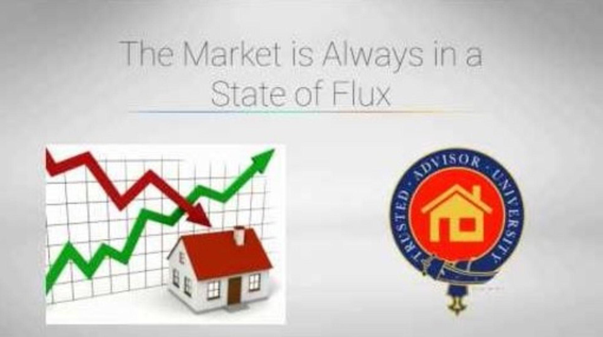 April Market Update Report
