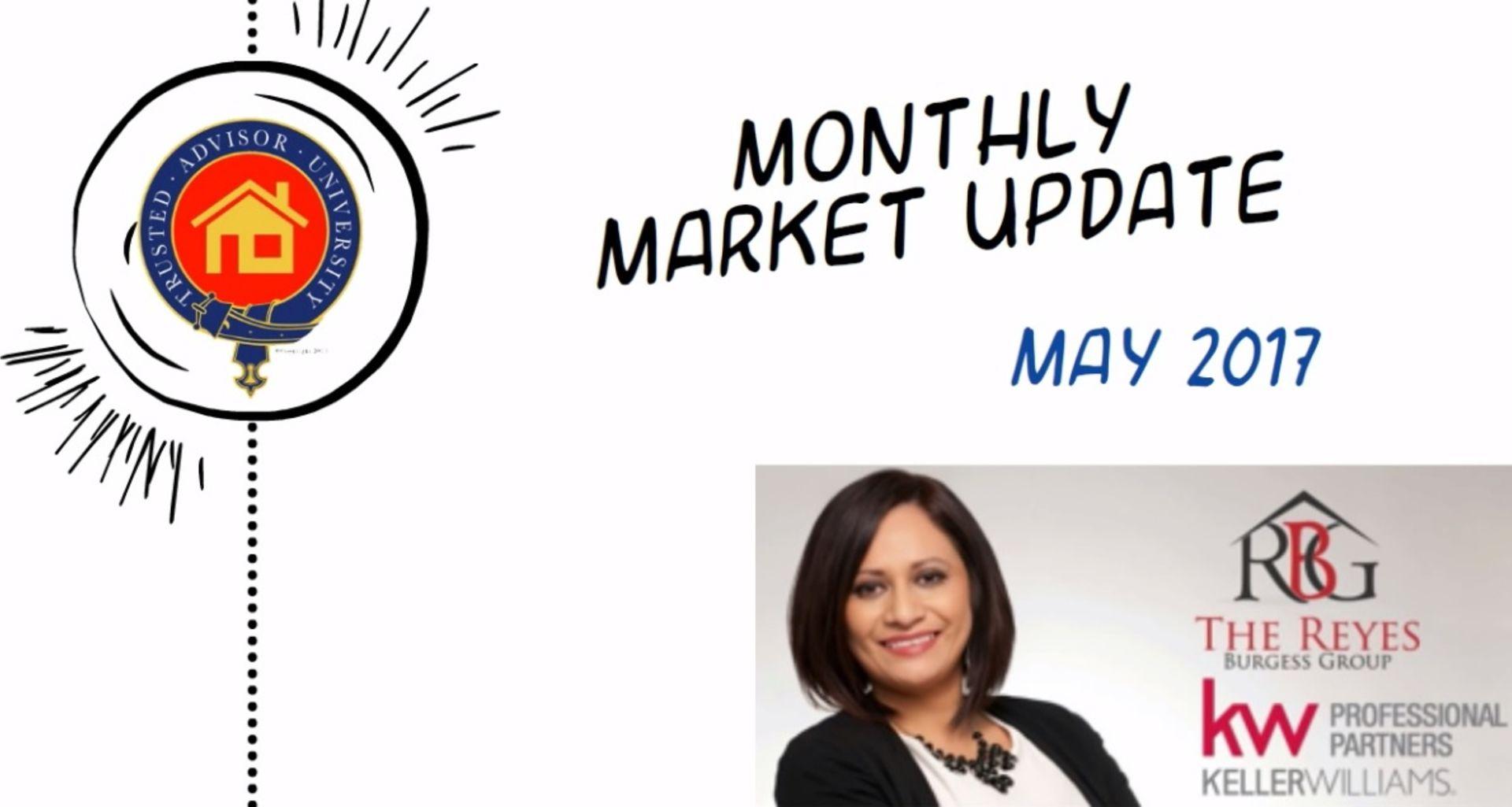 May Market Update Report