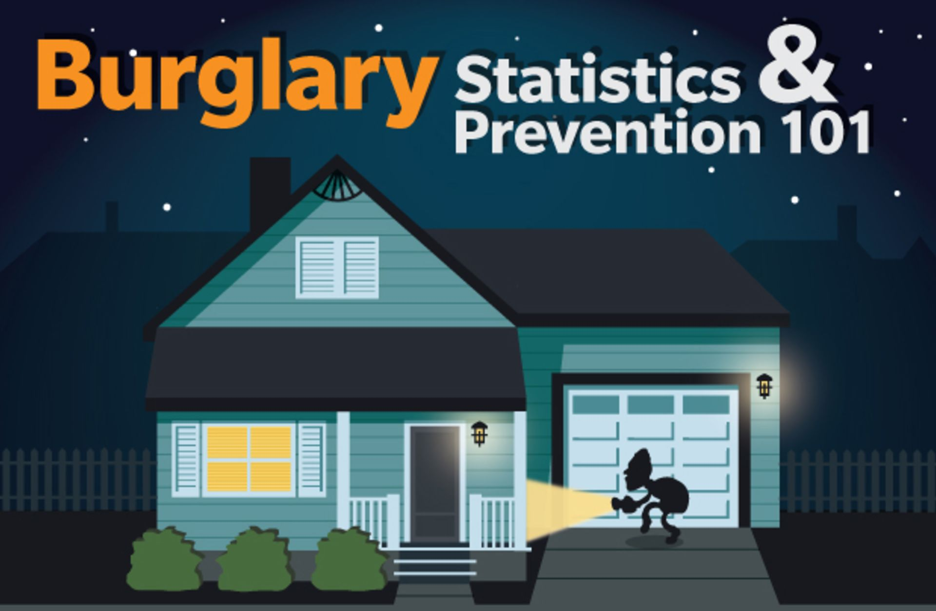 Burglary: Is Your Home at Risk?