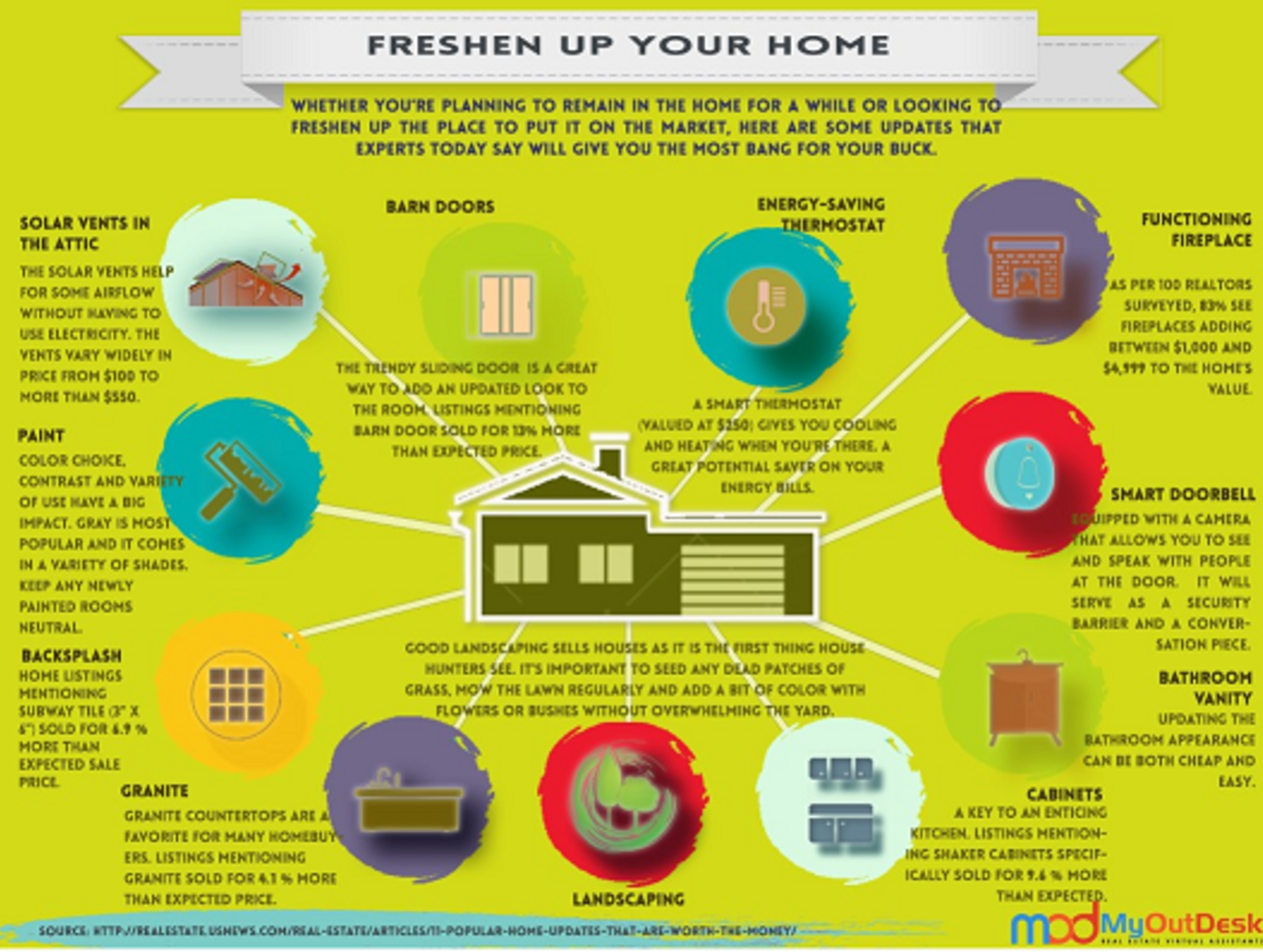 Tips to Freshen your Home