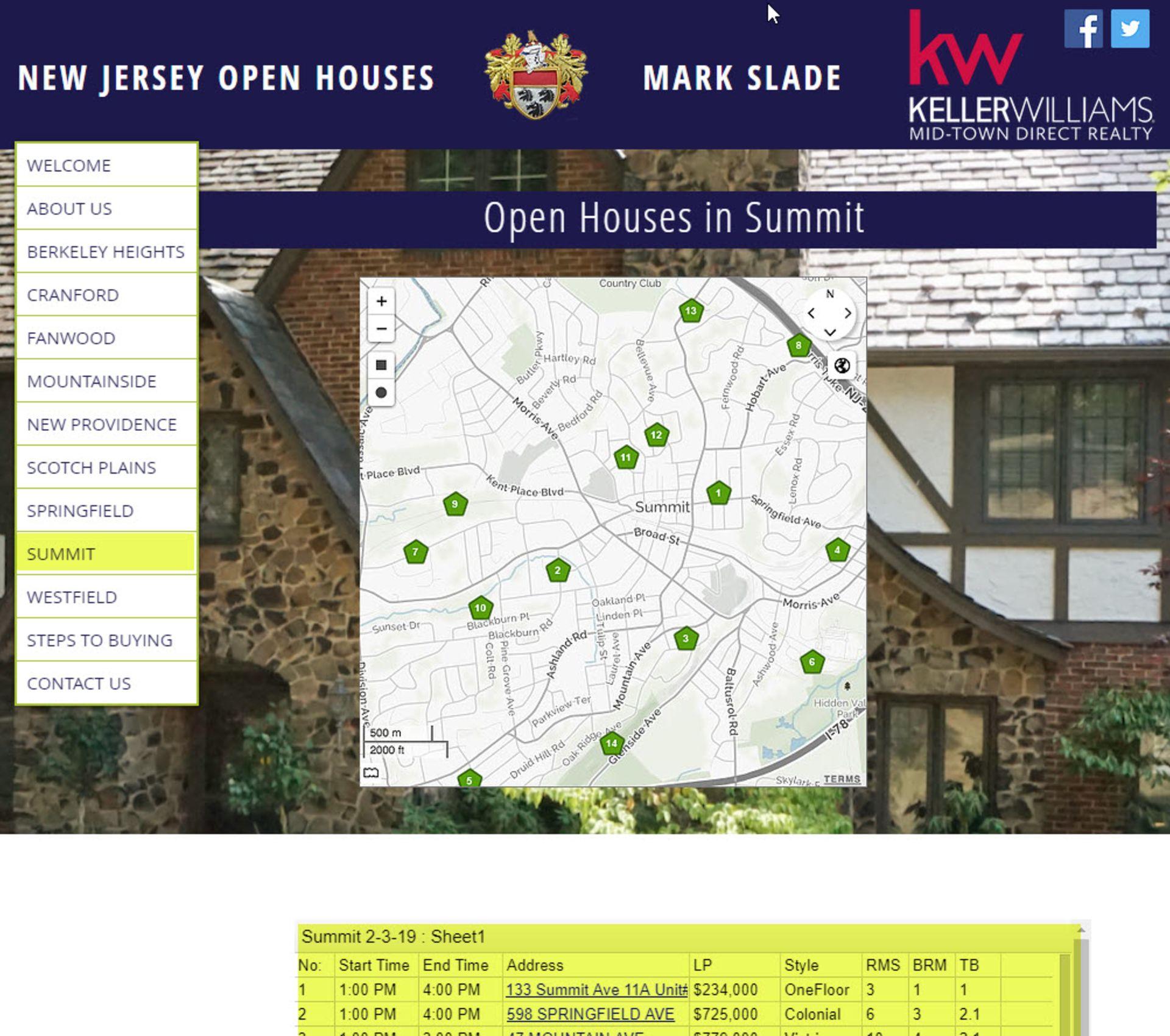 Summit NJ 2018 Real Estate Recap