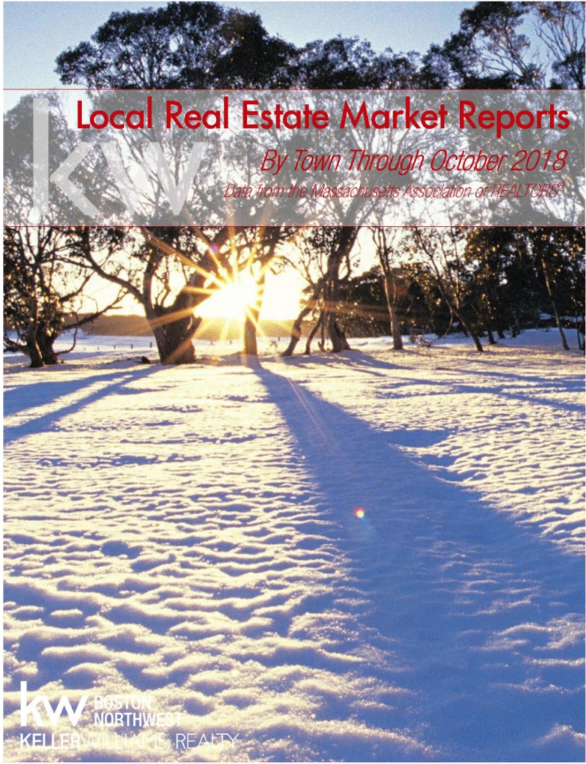 Market Report through October 2018