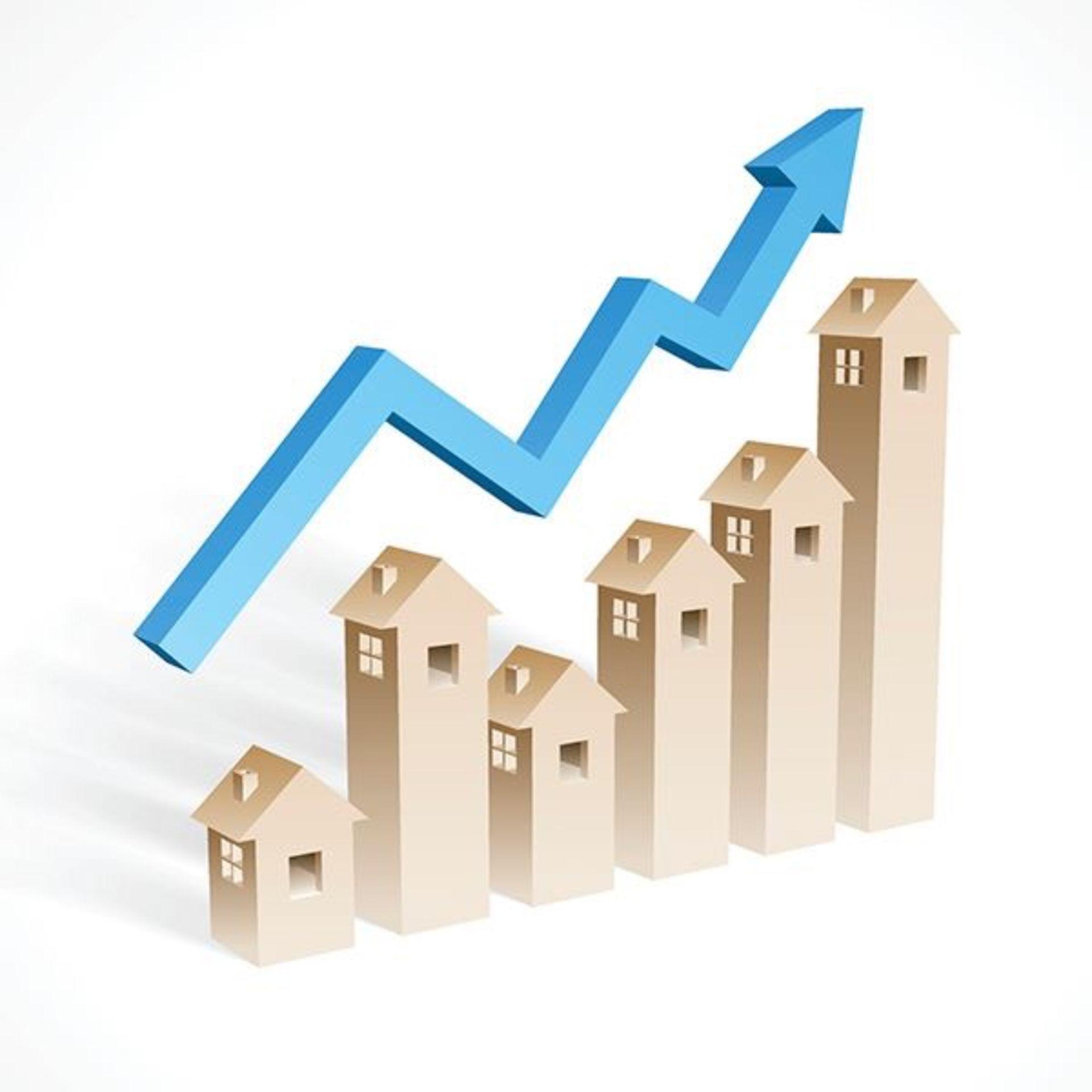 Orange County Real Estate Snapshot