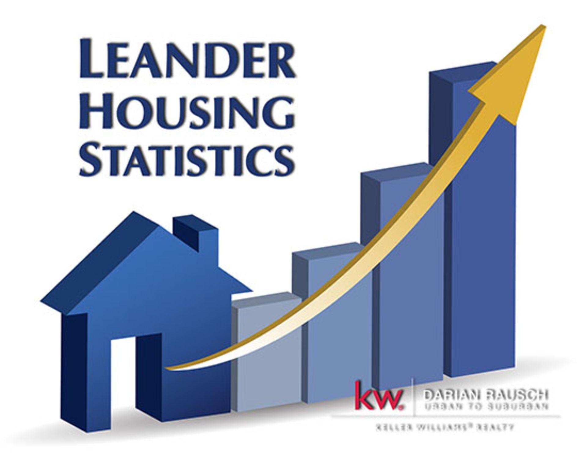 Leander TX Housing Statistics for February 2017