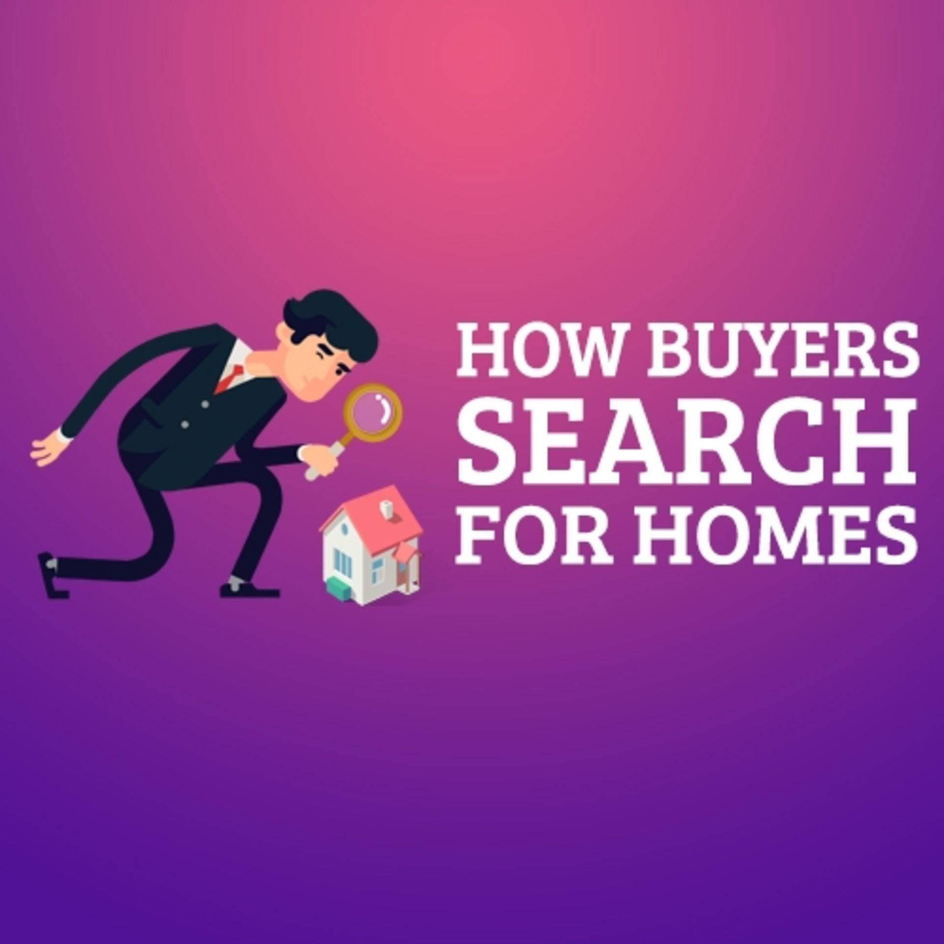 How Buyers Search For Homes