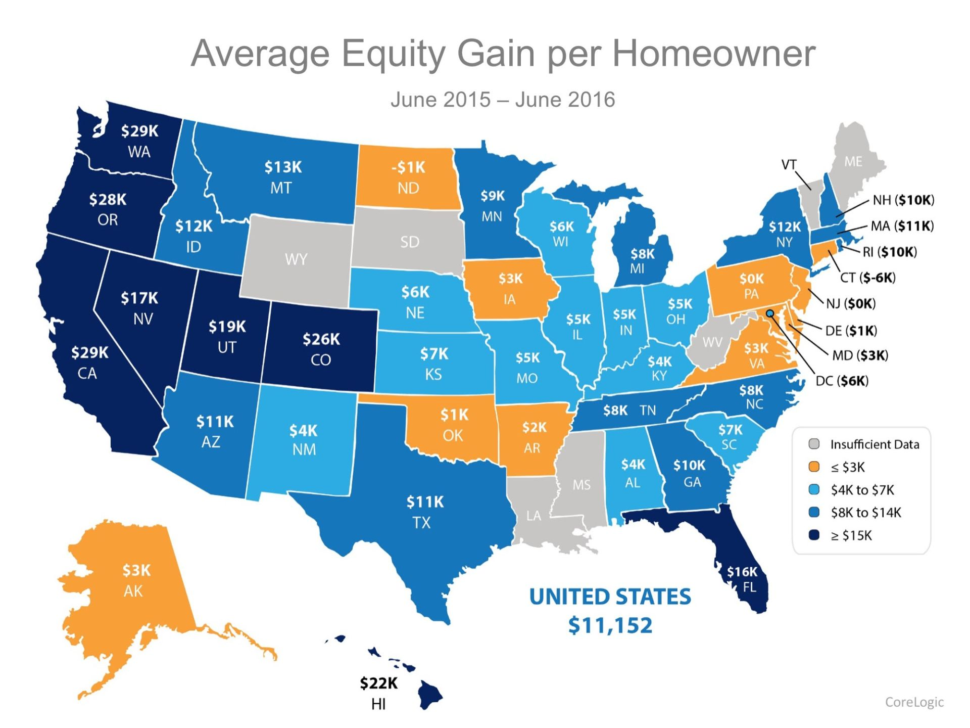 The Great News About Rising Prices for Homeowners