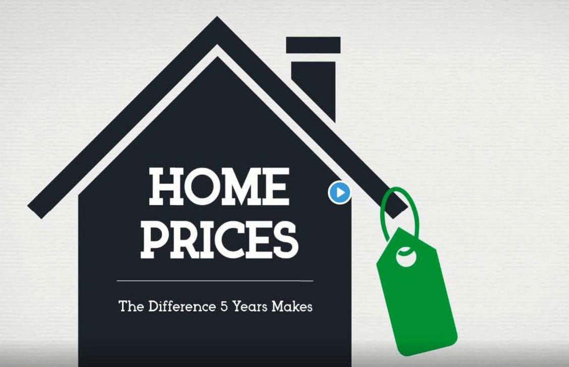 Home Prices – The Difference 5 Years Makes (Video)