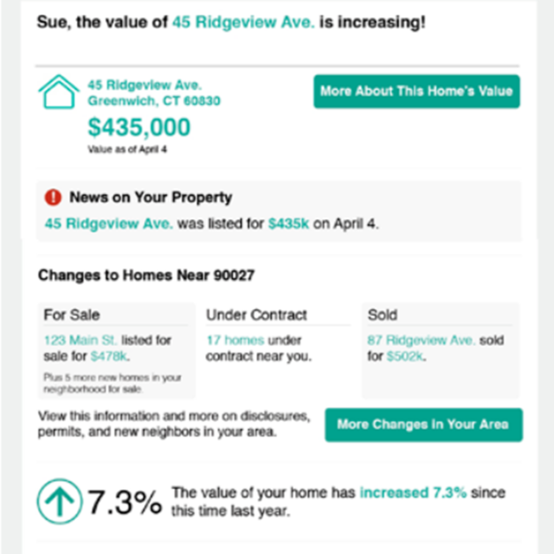 Track What Your Home is Worth