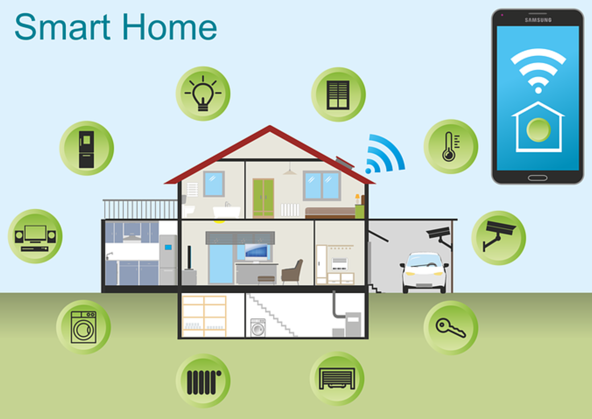How Smart is Your Smart Thermostat?