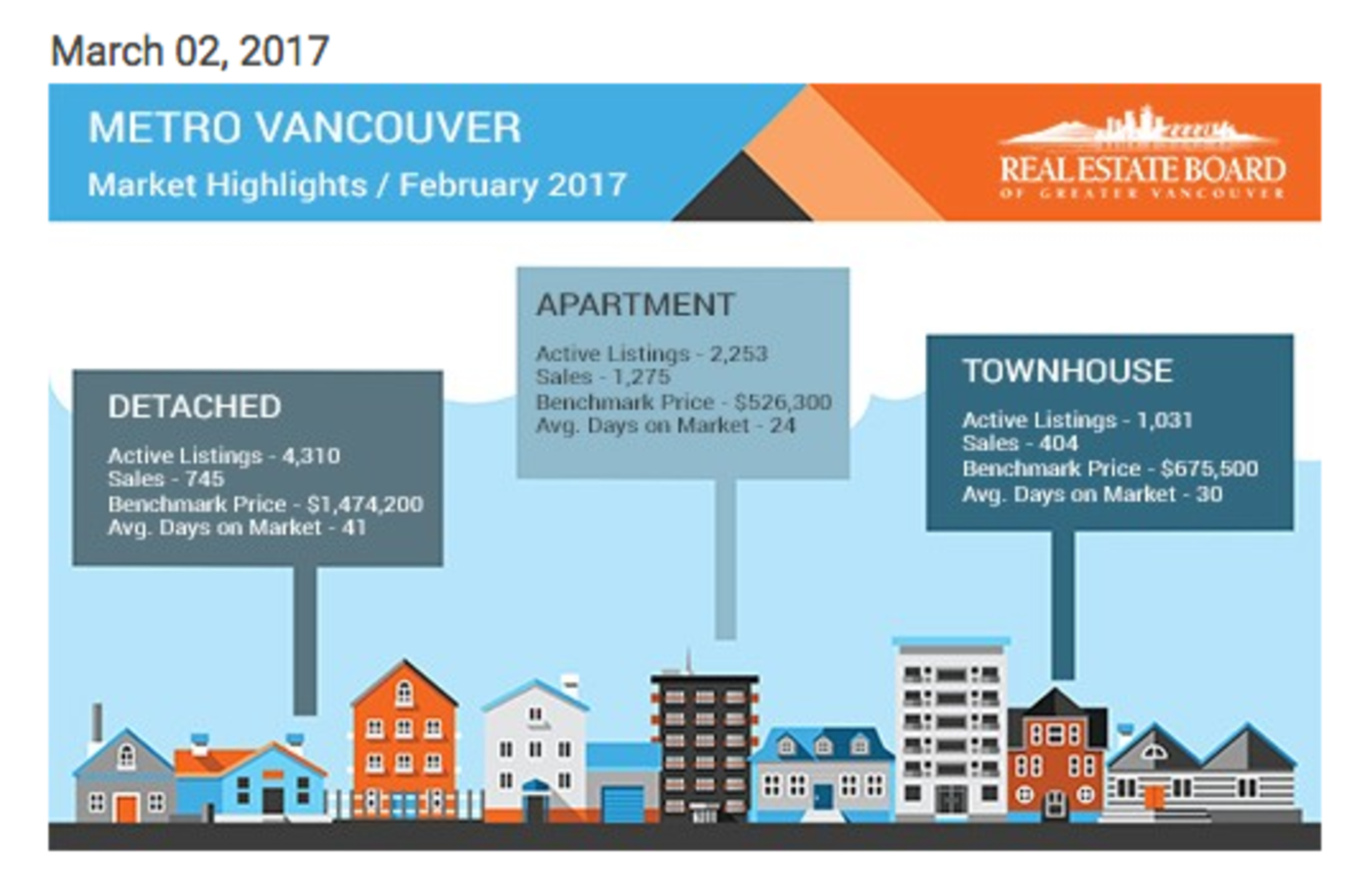 Low Inventory Limits Vancouver Home Buyers