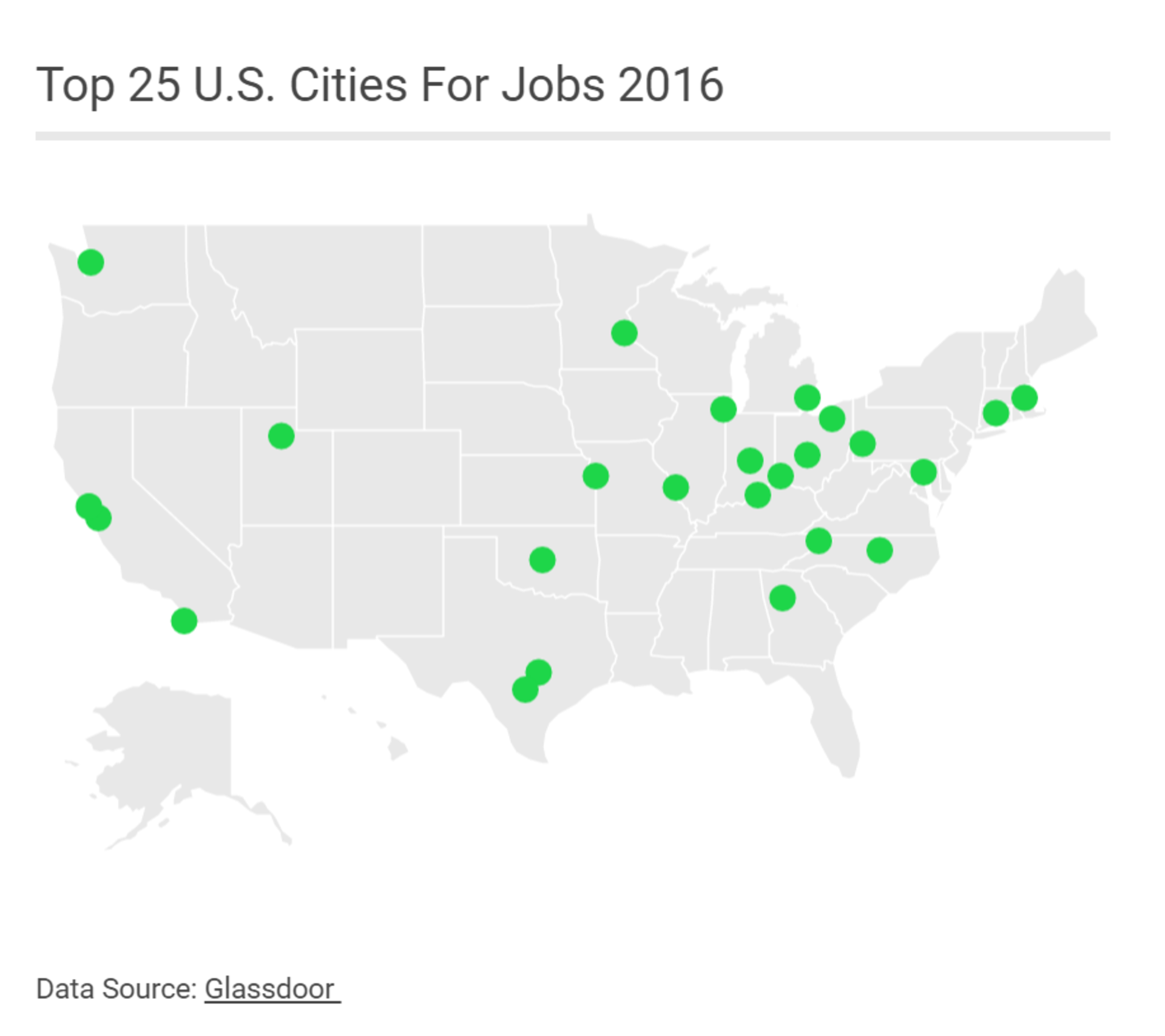 Raleigh Top 10 Cities for Jobs