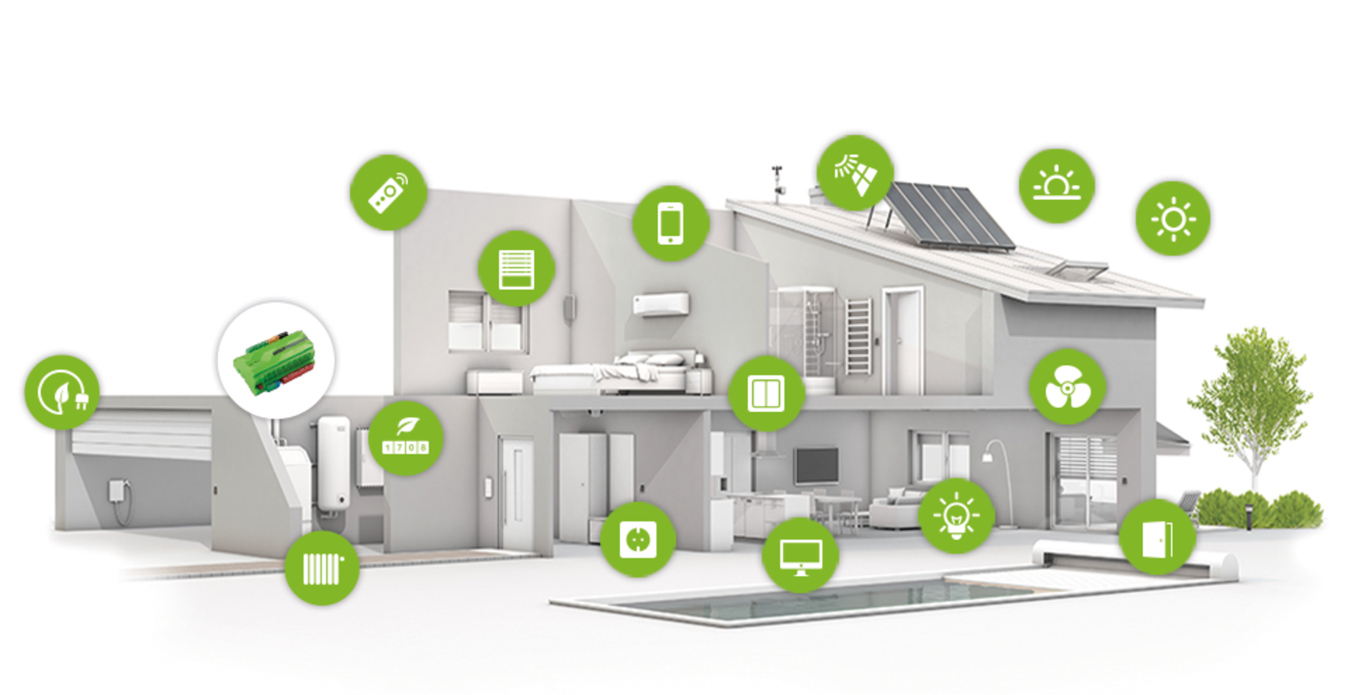 Buying the Smartest Houses and Technology