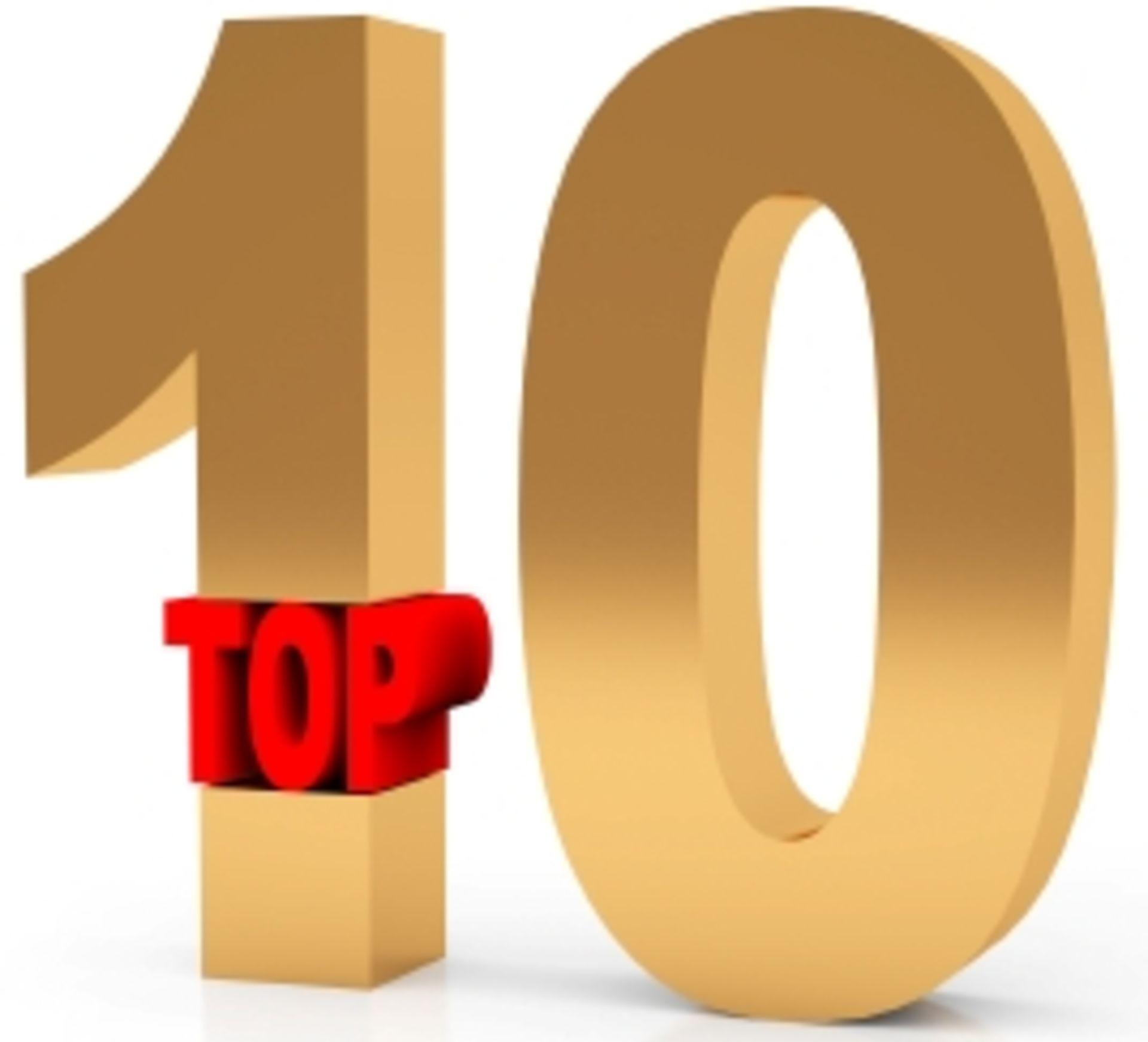 Top Ten Identification Rules for 1031 Exchanges