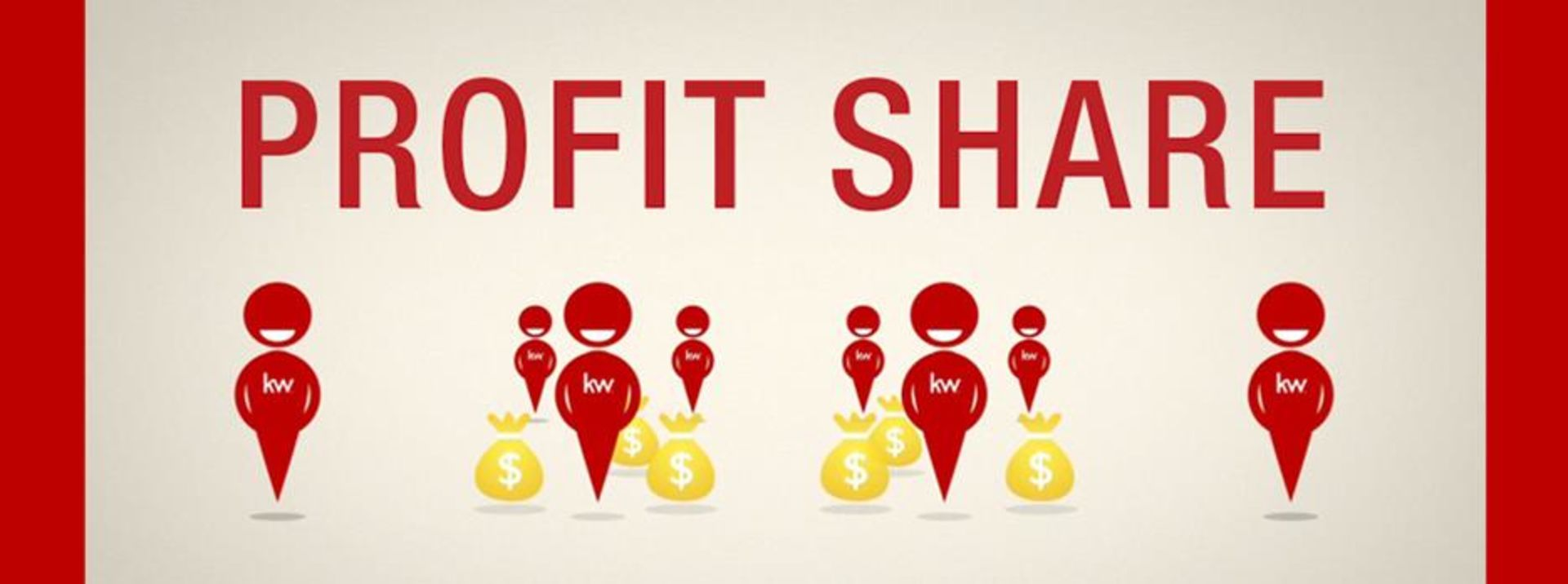 Wealth Building with Profit Share