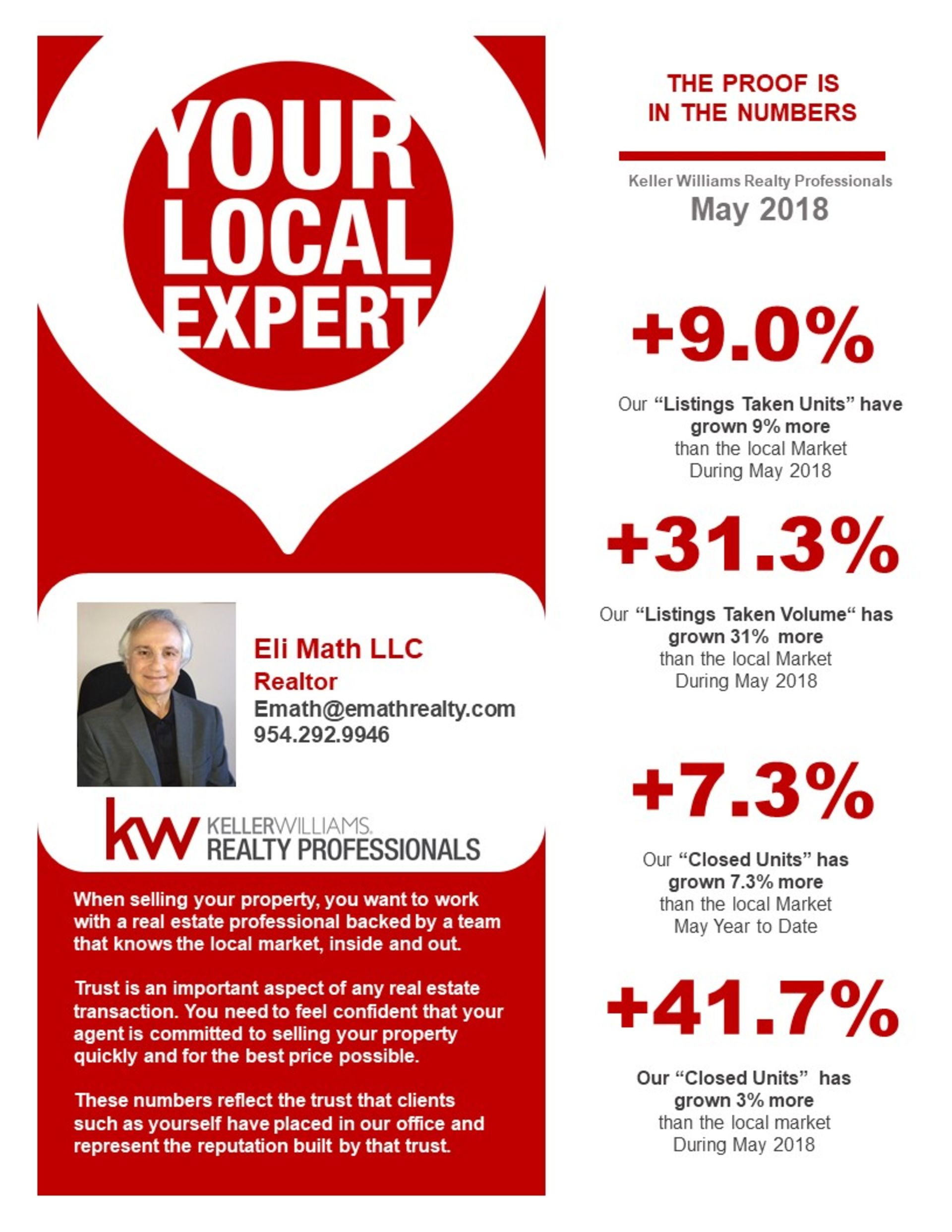 Your Local Expert here in South Florida