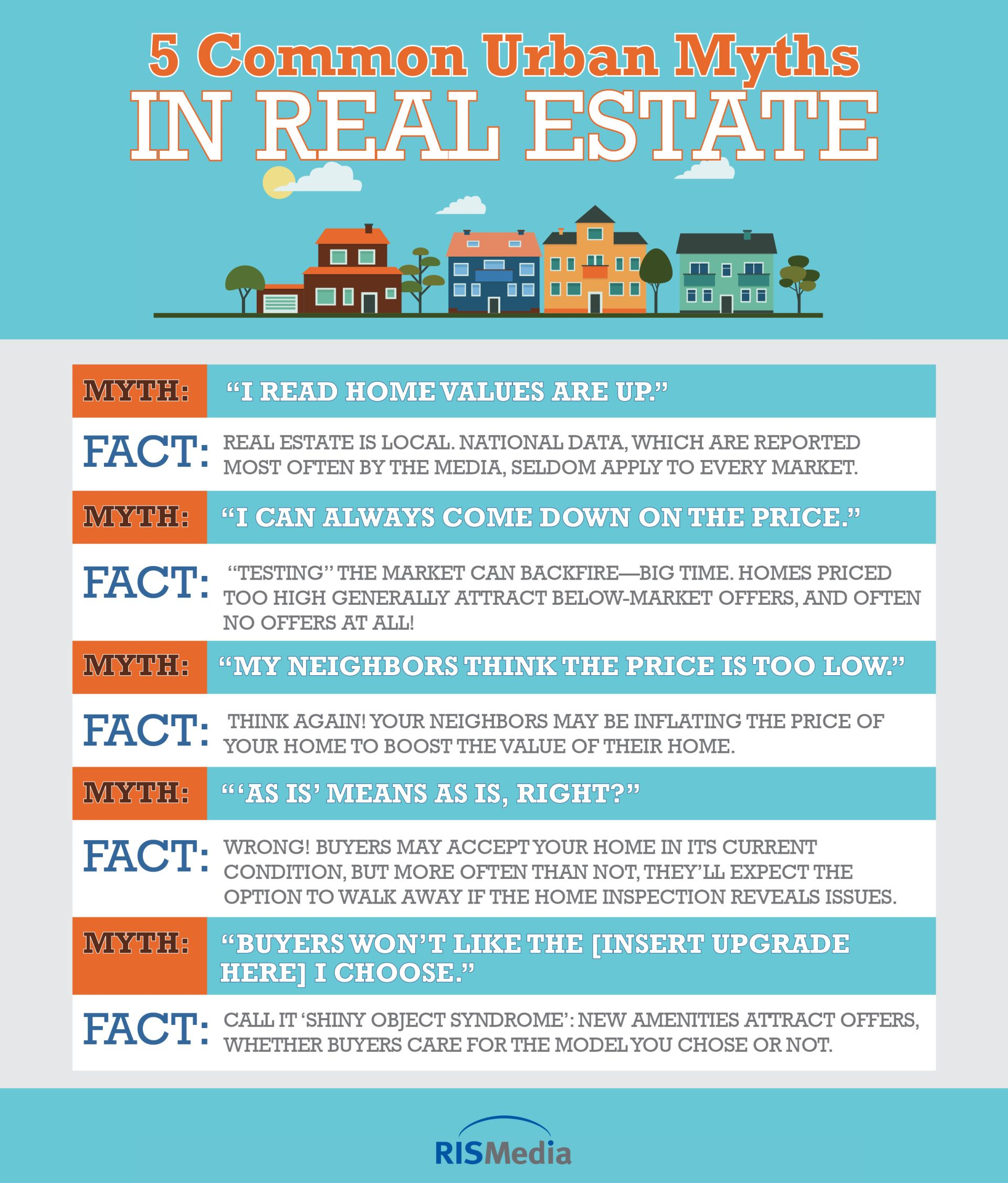 5 Common Urban Myths in Real Estate
