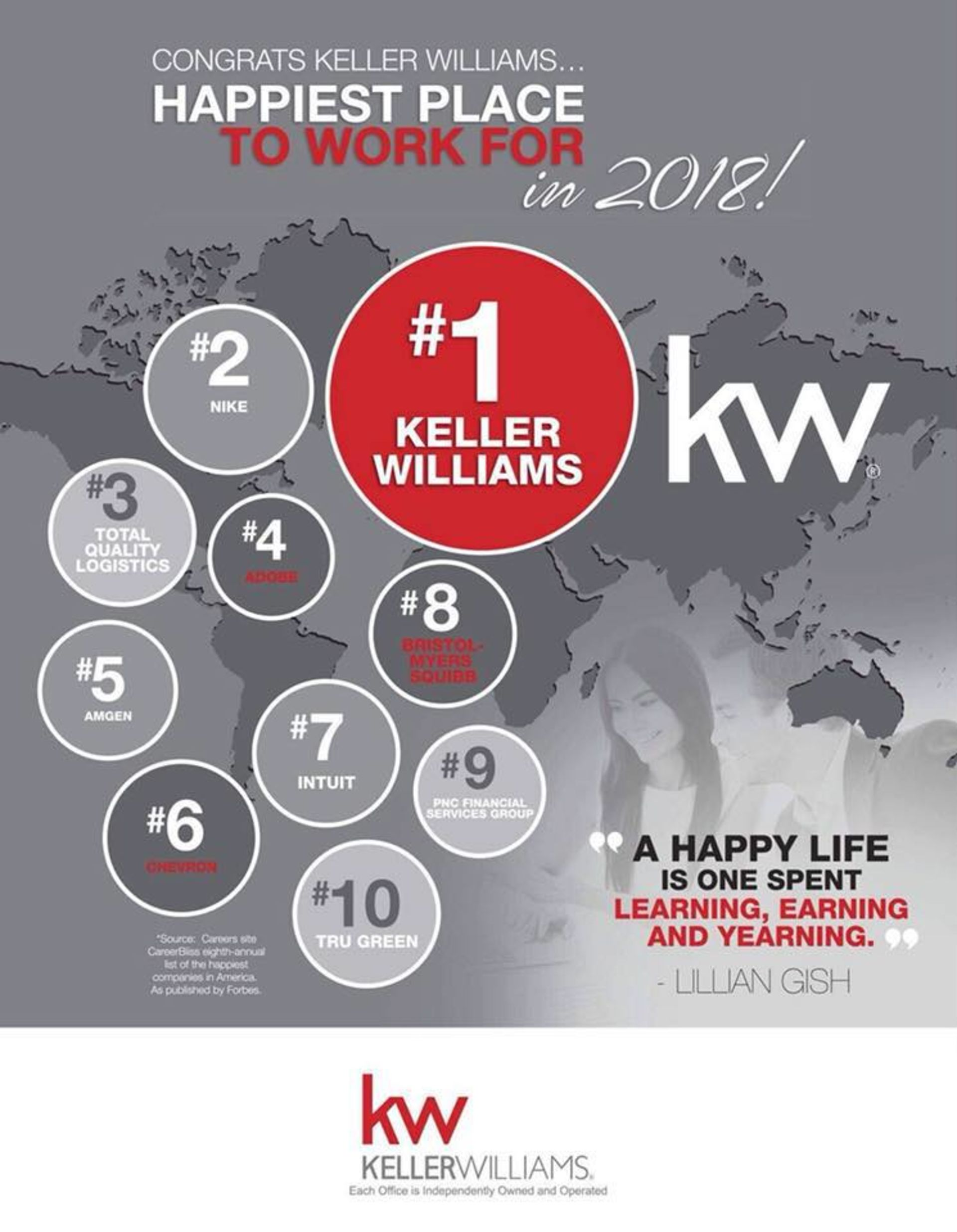 Keller Williams Named Happiest Company To Work For In 2018