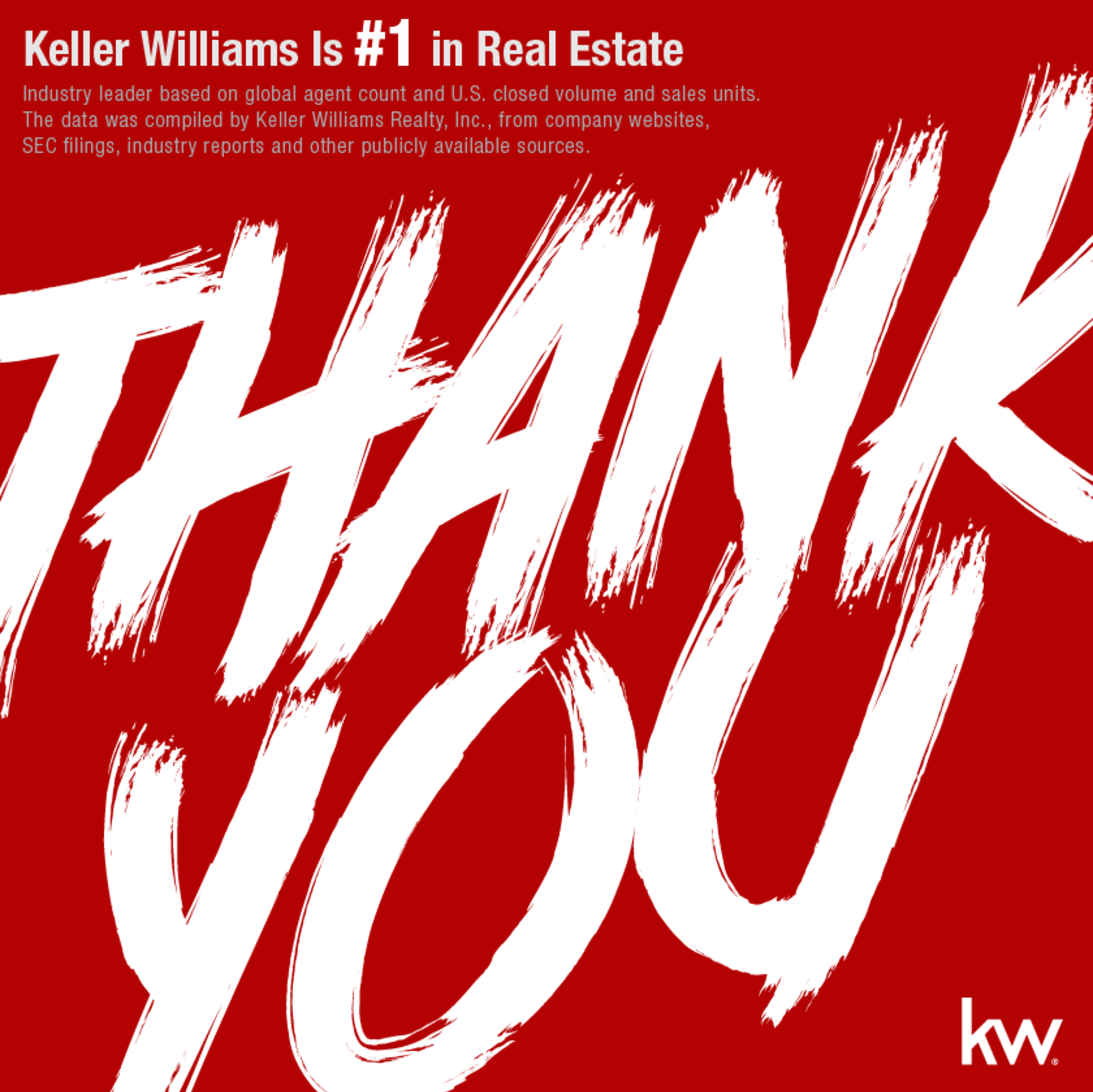 Keller Williams Realty Now #1 Real Estate Company