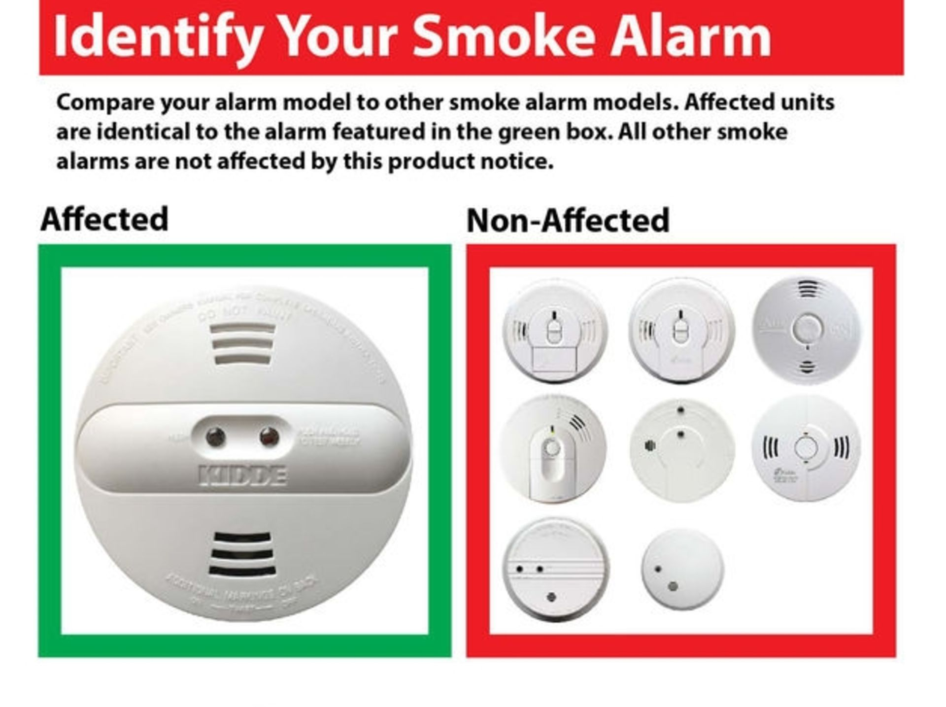 500,000 Kidde Dual-Sensor Smoke Detectors Recalled