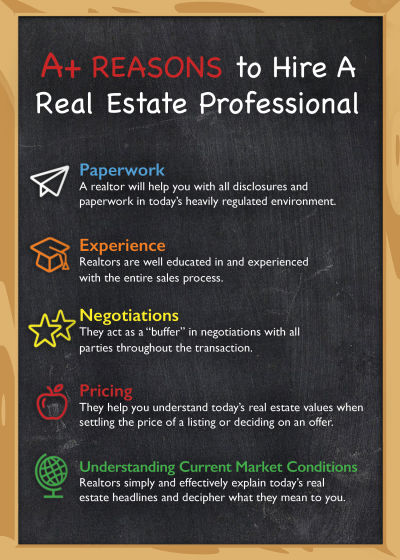 A+ Reasons to Hire a Realtor