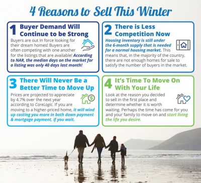 4 Reasons To Sell This Winter!