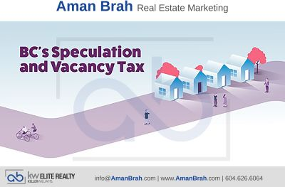 Speculation and Vacancy Tax