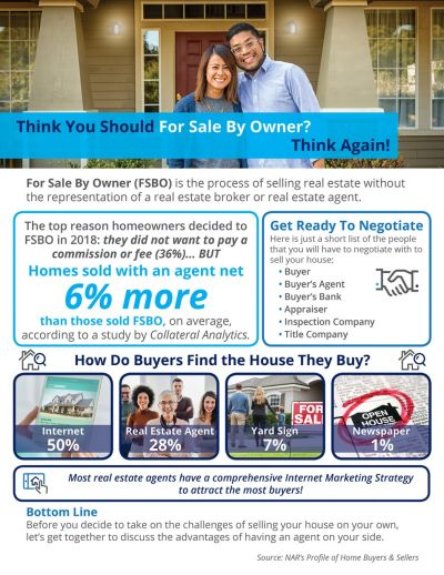Selling Your Home In Maine and Thinking You Should For Sale By Owner? Think Again! [INFOGRAPHIC]